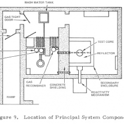5._KEWB_location_of_principal_system_components