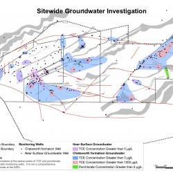 sitegroundwater