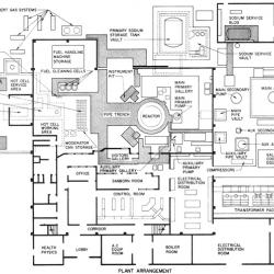 2._SRE_floorplan
