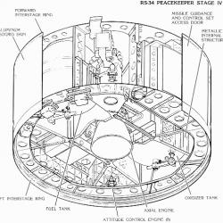 PEACEKEEPER_Missile_Stage_IV_Blueprints