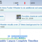 Complete Runkle Timeline