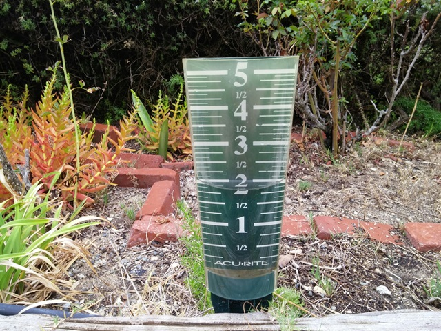 Radiation Station Glendale California gets 2 inches of rain September 15, 2015 that tests at background for radiation - courtesy of Dr Solar