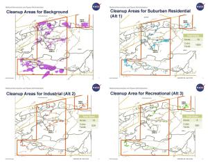 NASA alternatives to AOC background