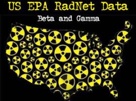 RadNet Air Monitoring