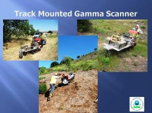 SSFL track mounted gamma scanner