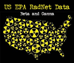 US EPA Rad Net